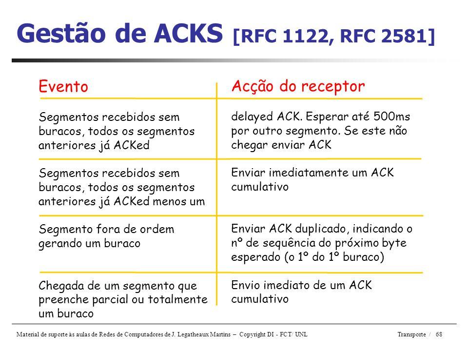 Gestão de ACKS [RFC 1122, RFC 2581]